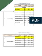 Control de Entrega de Silabo y Carpeta Ppp