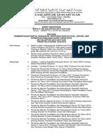SK Panitia PAT 2018-2019.docx