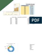 exportaciones de té negro y té verde 2010 2017.xlsx