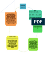 diagrama suchman.docx