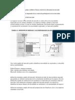 Resumen Marketing Control 4.docx