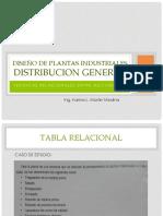 Distribución General DPI