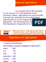 1 Importance of Agriculture