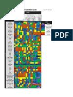 5e Synergy Analysis.pdf