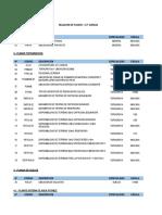 Lista de Planos de Carcas