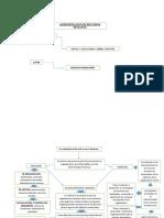 Mapa conceptual La administración del recurso humano.docx