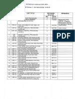 CSP List