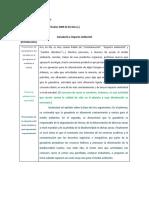 modelo ensayo Ganadería e impacto ambiental.docx