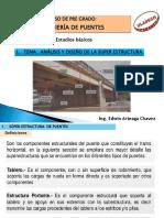 5 Clase Puente Viga