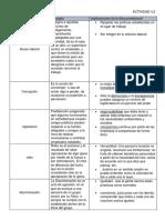 ACTIVIDAD 4.2.docx