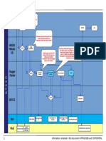 Flowchart - Con Ed System v1