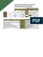 2nd Sem B.sc Ag & 2nd Sem Diploma Ag Time Table-26TH Dec