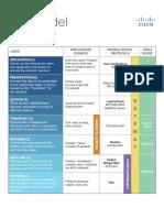 OSIModel_Chart.pdf