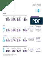q3 Results Infographic en (3)