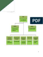 Struktur Organigram.docx