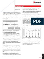 Screw Bolt & Nut Manufacaturing.pdf
