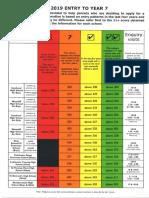 Historical guidance sheet 2019
