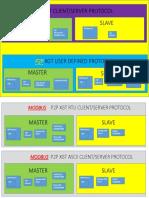 Ls Cnet Com Protocol