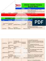 Vestige Andhra Pradesh AP Branch PDF - Dlcp1