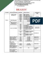 Brasov 2019
