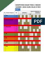pemetaan-kd-k13-kelas-4-tema-1.xlsx