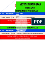 Vestige Chandigrah Branches | DLCP | Mini DLCP Office - PDF