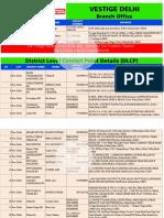 Vestige Delhi Branches | DLCP | Mini DLCP Office - PDF