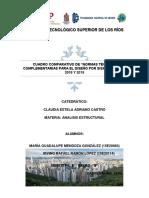 CUADROS COMPARATIVOS DE ANALISIS ESTRUCTURAL.docx