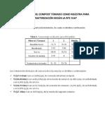 Formulación Del Compost Tomado Como Muestra Para La Caracterización Según La Ntc 5167 PDF