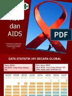 AIDS PPT