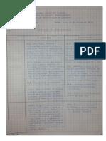 Linea de Tiempo Administracion Por Procesos. Belén Morales- AE4-1