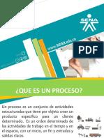 Diapositivas de Procesos y Procedimientos