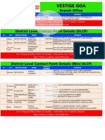 Vestige GOA Branches | DLCP | Mini DLCP Office - PDF