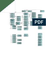 11 Metodología de La Investigación (Mapa Conceptual)