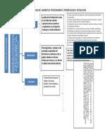 APLICACIÓN DE ULTRASONIDO EN TECNOLOGIA DE  ALIMENTOS.docx