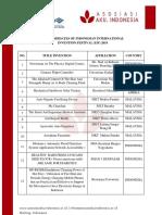 List Candidates of i3f 2019