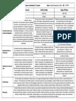 318313248-Quadro-Comparativo-Dos-Pedagogos-Musicais-Da-Primeira-Geracao.pdf