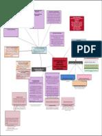 mapa psicopatologia (1).docx