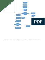 Diagrama de flujo en el proceso de reciclaje materia computacional.docx