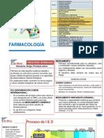 FARMACOLOGIA  1RA VUELTA COMPLETO.pdf
