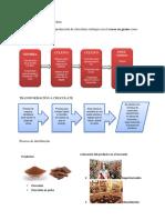 Cadena productiva del chocolate.docx