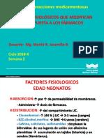 Clase2_im Factores Fisiológicos Que Modifican La Respuesta a Los Fármacos