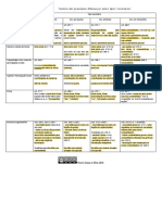 STUDYYYY.pdf
