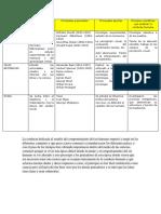 Historia de la Psicologia fase 2.docx