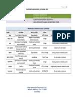 Matriz de Planificación de Actividades 2019