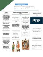 Educacion Grecia Antigua