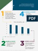 4. Evitando Sesgos y Usos Erroneos en Graficos