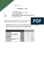 Informe tecn pedog 2018.docx