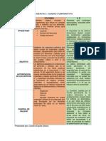 EVIDENCIA 3 CUADRO COMPARATIVO .docx