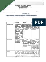 DEBER1_MATRIZCOMPARATIVA.docx